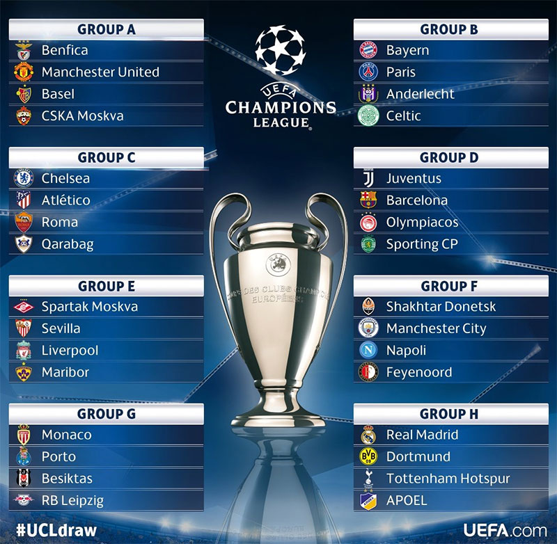 UEFA Champions League Draw 2017-18
